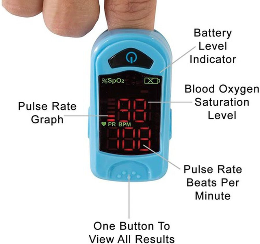 Carex Finger Pulse Oximeter Oxygen Saturation Monitor for Pediatric and Adult, , large image number 3