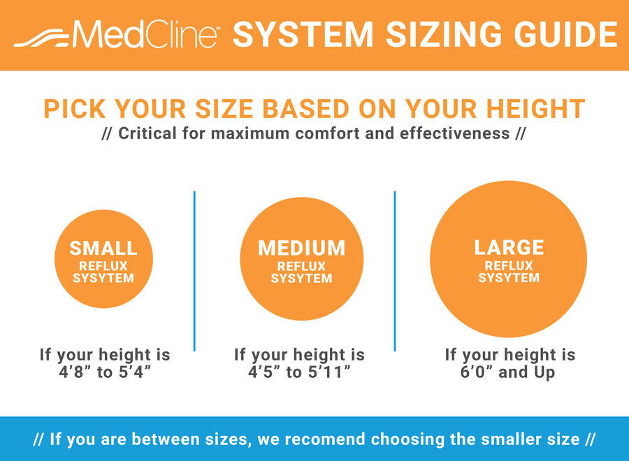 "MedCline Acid Reflux Relief System, Medium, Height 5' 5"" - 5' 11"", , large image number 3"